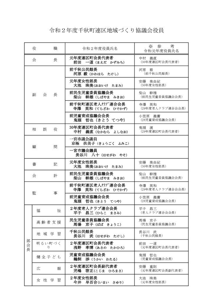 R02役員名簿のサムネイル