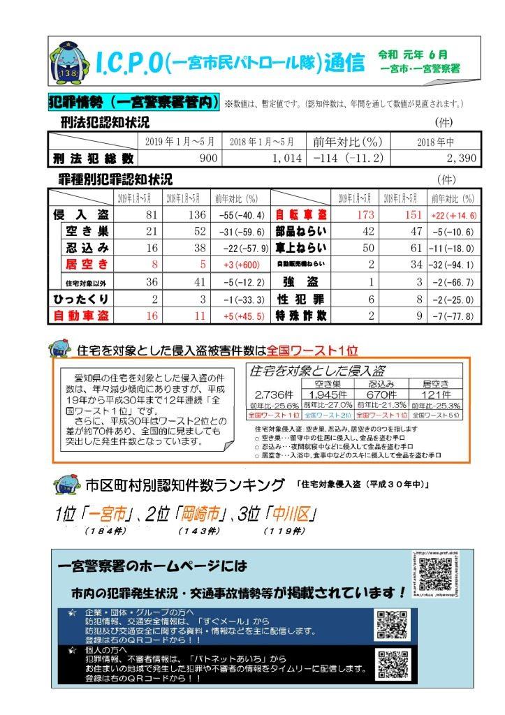 ICPO通信(6月号)のサムネイル