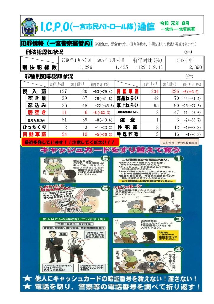 ICPO通信(8月号)のサムネイル
