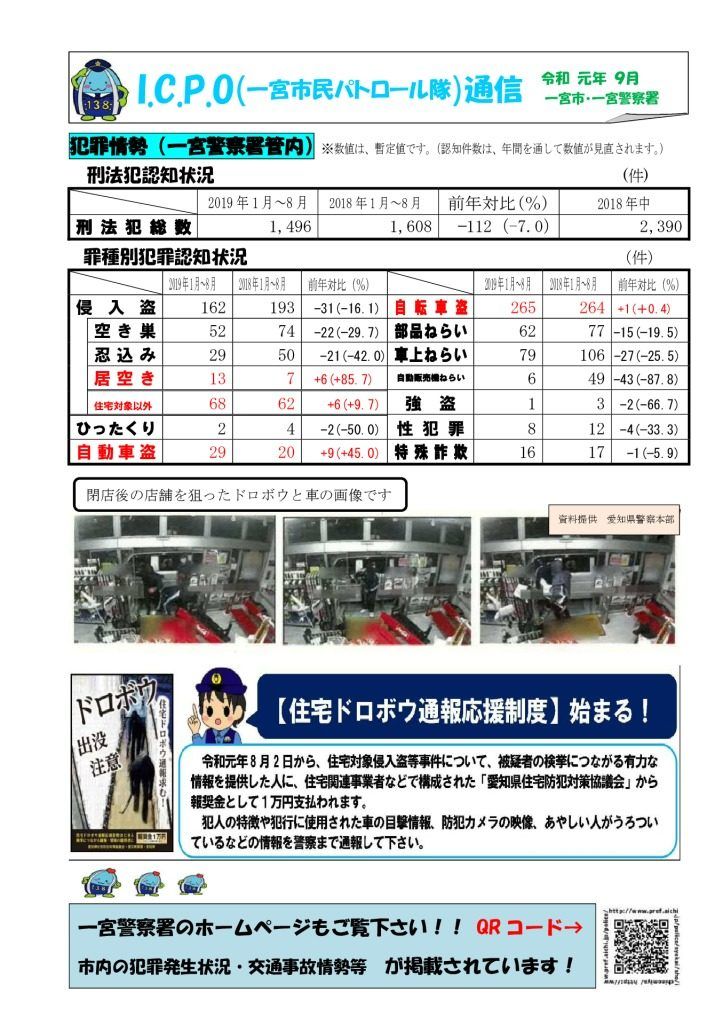 ICPO通信(9月号)のサムネイル